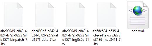 view exchange lzx oab hex open read exchange lzx hexadecimal